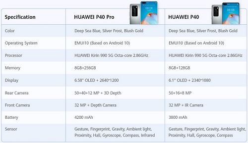 spesifikasi huawei p40 pro