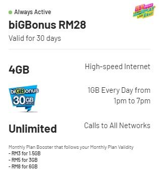 Plan Digi Prepaid Terbaik biGBonus RM28
