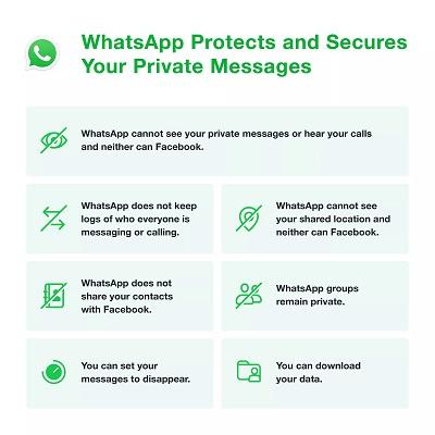 jaminan whatsapp